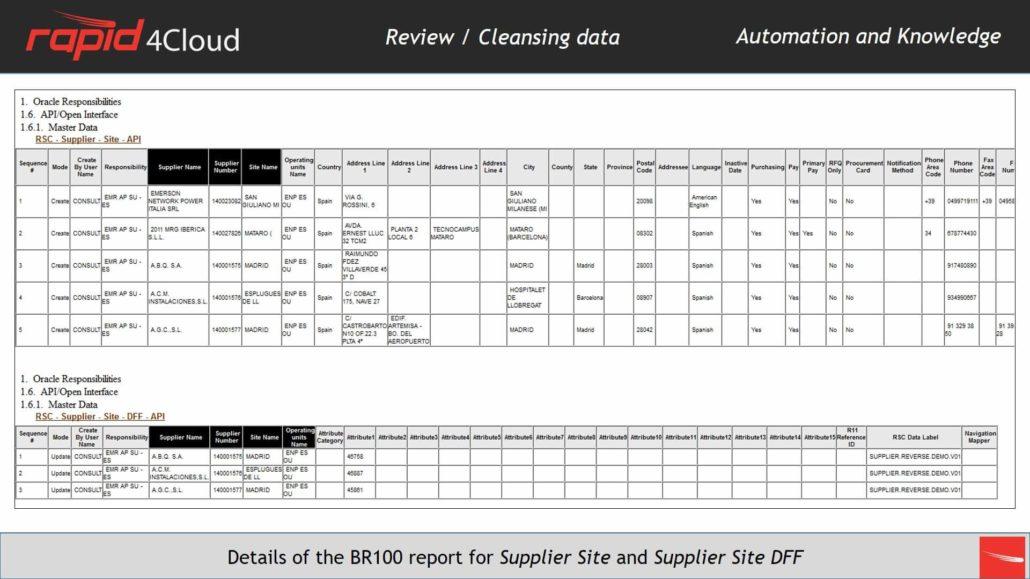 Presentation Oracle EBS – Master Data | Rapid4Cloud