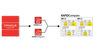 Compare Oracle Cloud BR100